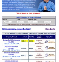 Zander Life Insurance Review -- The Zander Insurance Group is a well-established provider of life insurance policies, having been in business for over eight decades. One of its core products is life insurance. Best Life Insurance Companies, Best Health Insurance, Whole Life Insurance, Life Insurance Quotes, Term Life Insurance, Boat Insurance, Cheapest Insurance, Group Insurance, Dental Insurance