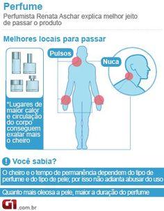Bem Estar - Infográfico dá dicas para aplicar o perfume (Foto: Arte/G1)