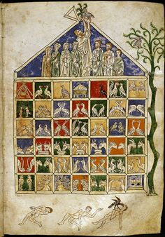 L'arca di Noè, The Rylands Beatus (XII secolo), the John Rylands Library at the University of Manchester