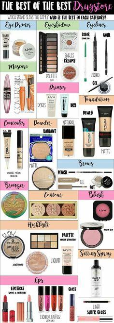 Make up category brands