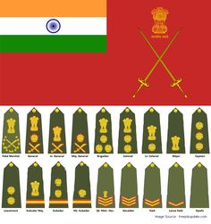 Indian Army Ranks and Recruitment Process Indian Army Slogan, Indian Army Recruitment, Indian Army Quotes, Army Ranks, Military Ranks, Gernal Knowledge, General Knowledge Facts, Knowledge Quotes, Indian Army Special Forces