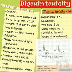 Digoxin toxicity ; Some plants such as oleander or lily of the valley have chemicals that can cause symptoms similar to digitalis toxicity if they are eaten.