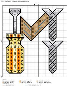 alfabeto della falegnameria M