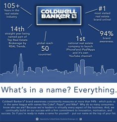 What's in a name? Coldwell Banker