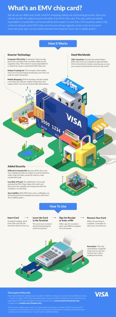 Jing Zhang VISA infographics on Behance== I like how this design informs people about chips through text giving with clean visual representation.