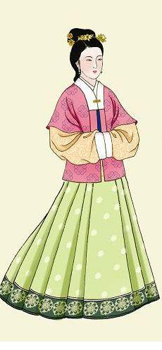 Ming clothing