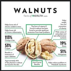 In lots of methods, correct nutrition is going to be similar for males and women, young and old. However there are apparent reasons why crucial differences will make up what is wise nutrition for a single person, as opposed to another. Health And Nutrition, Health And Wellness, Health Tips, Nutrition Tips, Walnuts Nutrition, Banana Nutrition, Nutrition Club, Nutrition Activities, Nutrition Program