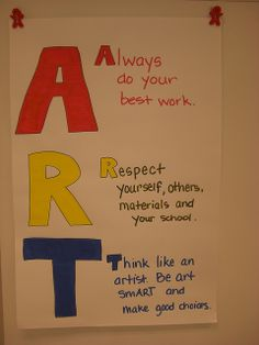 A -always do your best work R -respect yourself, others, materials and your school T -think like an artist. Be art smart and make good choices  a nice way to remind kids it time for ART!