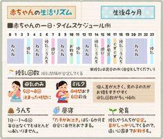 生後4ヶ月のタイムスケジュール Newborn Schedule, Chibi, Baby Massage, Childcare, Happy, Fasion, Drawings, Child Care, Parenting