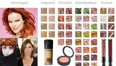 KrémMánia: Praktikus évszakos színválasztás how to - Vendégposzt Eyeshadow, Makeup, Beauty, Nails, Eye Shadow, Maquiagem, Beleza, Maquillaje, Ongles