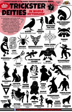 Trickster Deities - Imgur