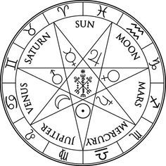 A translation of the famous Spanish grimoire, El Libro de San Cipriano, containing many spells, rituals, prayers, and talismans that the