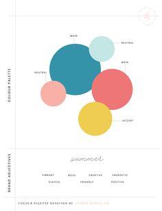 See more ideas about Color inspiration, Color schemes and Color pallets. Peach Color Palettes, Coral Colour Palette, Website Color Palette, Color Schemes Colour Palettes, Modern Color Palette, Modern Color Schemes, Web Design, Design Color, Graphic Design