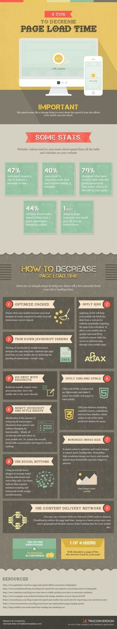 9 Ways to Improve Page Load Time