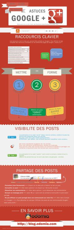 Un tutoriel simple pour Google+