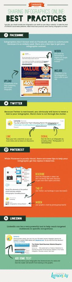 Social Media Best Practices for Sharing Infographics - Info graphic Design by Lemonly marketing tips Inbound Marketing, Marketing Digital, Marketing Mail, Marketing Trends, Marketing Online, Facebook Marketing, Content Marketing, Internet Marketing, Social Media Marketing