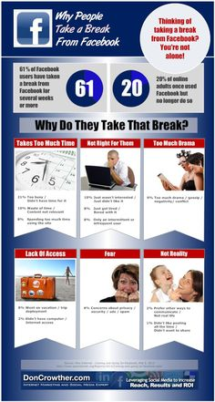 why-people-take-a-break-from-facebook_514254d3730a8