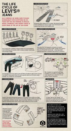 Levi Explore : Life Cycle of Jeans Good stuff on sustainability, although the lack on information about factory conditions is concerning.