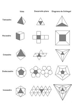 moldes para poliedros regulares