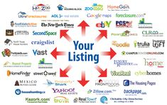 52 Best Free Fsbo Listings For Sale By Owner Flat Fee Mls Images