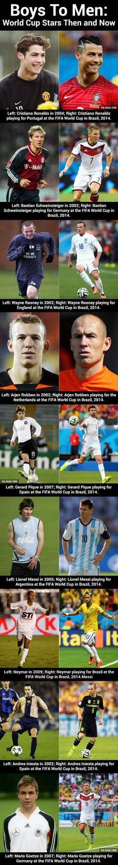 Boys To Men: 9 World Cup Stars Then and Now This is what years of soccer exposure can accomplish...
