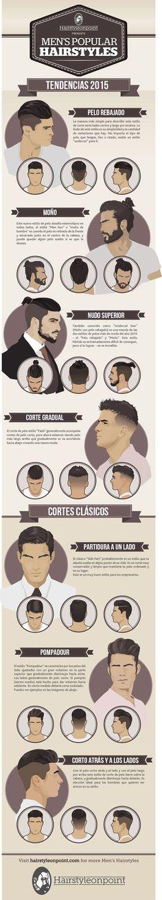 Cortes y peinados para hombres que marcan tendencia   Expo Cardinale