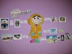 Actividades para el primer ciclo de Educación Infantil: Proyecto para infantil: los esquimales