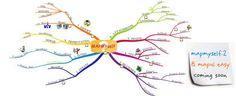 MAPMYself (Mapul) - Versión básica muy limitada –solo te deja guardar 2 mapas en su servidor- Visualmente el estilo es muy similar a iMindMap, pero no necesita descarga. También permite añadir imágenes, notas o enlaces, aunque no tiene ramas con cajas de texto sino que siempre escribe sobre las propias ramas y la interfaz es mucho más simple.