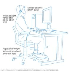 The goal is to replicate the best ergonomics setup possible, even if you're working from home away from the office (Credit: Mayo Clinic) Work Related Injuries, Gaming Computer Desk, Neck And Back Pain, Chair Height, Eye Strain, Home Office Decor, Office Ideas, Working Area, Healthy Lifestyle