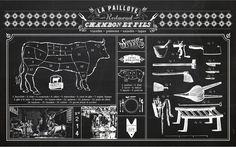 papier peint restaurant blackboard