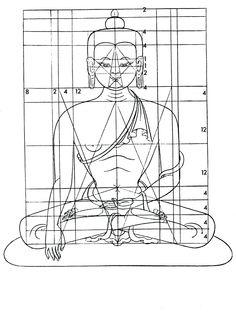 How to draw a perfect buddha! 68x52 Papier min. 80 x 60
