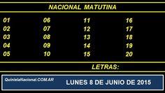 Quiniela Nacional Matutina Lunes 8 de Junio de 2015. Fuente: http://quinielanacional.com.ar Pizarra de sorteo desarrollado en el recinto de la Loteria Nacional a las 14:00 horas. La jugada Matutina se efectuó con total normalidad.