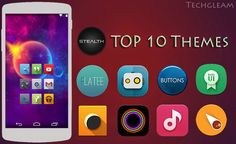 Top 10 Most Popular Premium WordPress Themes of 2015 | Premium Themes