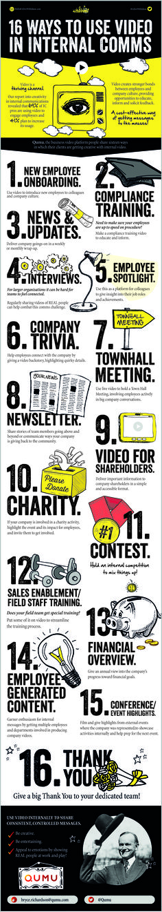 16 Ways to Use Video in Internal Communications #infographic #Business #InternalCommunication