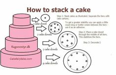 Cake Fairy Tales: How to stack a wedding cake bolos de andares Cake Decorating Techniques, Cake Decorating Tutorials, Cookie Decorating, Decorating Cakes, Decorating Ideas, How To Stack Cakes, How To Make Cake, Stacking A Wedding Cake, Stacking Cakes