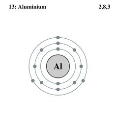 search google and atoms on pinterest : aluminum atom diagram - findchart.co