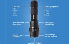 LumiTact G700 Military Grade LED Tactical Flashlight Review