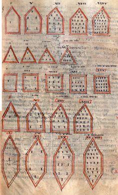 Boethius-De institutione arithmetica