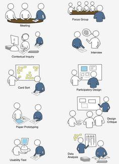 user centered design - Google Search