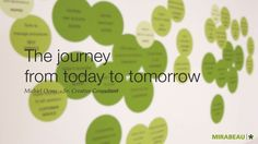 Customer Journey Mapping - Michiel Ooms