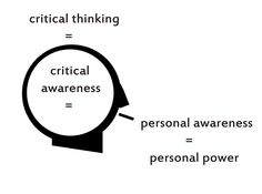 167 Best Critical Thinking Skills images in 2019