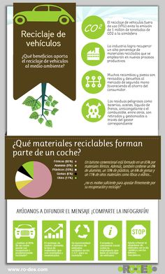 #Infografia: ¿qué beneficios aporta el reciclaje de vehículos al medio ambiente? realizada para celebrar el Día Internacional del Reciclaje y el Día de Internet ;-))