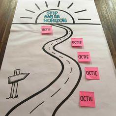 visuele template met de stip aan de horizon Visual Thinking, Design Thinking, Nlp Coaching, Professional Development For Teachers, Wheel Of Life, Sketch Notes, Creative Activities, Social Skills, Doodles