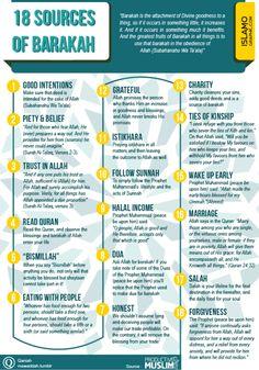 18 Sources of Barakah - Productive Muslim