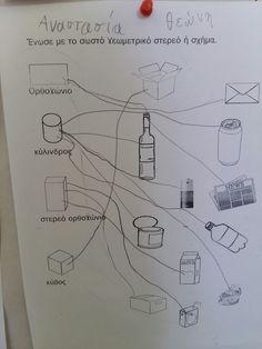 """Φυλλο εργασίας """" ένωσε με το σωστό γεωμετρικο  στερεό ή σχήμα"""" στα πλαίσια του προγράμματος της ανακύκλωσης Diagram"""