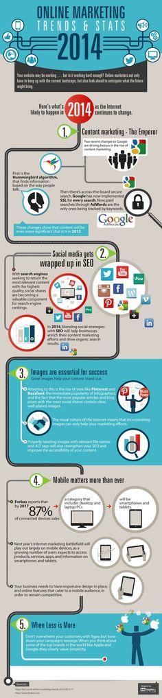 Cinco tendencias de marketing online para 2014 [Infografía]