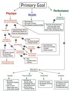 Recruitment Process  A Simple Flowchart Guide Illustrating The