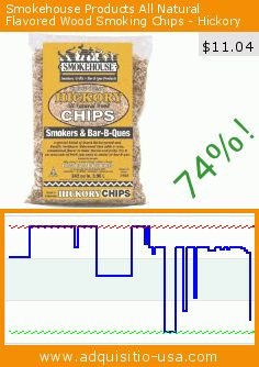 Smokehouse Products All Natural Flavored Wood Smoking Chips - Hickory (Sports). Drop 74%! Current price $11.04, the previous price was $42.19. https://www.adquisitio-usa.com/smokehouse-products/hickory-flavored-chips-12