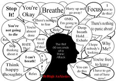 My Thoughts During A Panic Attack