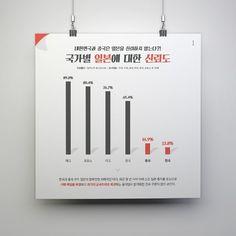 스퀘어인포그래픽 중국과 대한민국은 일본을 불신한다?! 일본을 신뢰하는 나라 자료출처 - 일본신문 동신조사회 designed by Han Geul Lee  #스튜디오한글 #studio_hangeul #한글 #스퀘어인포그래픽 #인포그래픽 #infographic #인포스타그램 #정보 #정보디자인 #빅데이터 #디자인 #design #디자인의뢰 #시각디자인 #visual_design #목업 #mockup #일러스트 #illust #일본 #japan #한국 #korea #신뢰 #믿음 #trust #일본스타그램